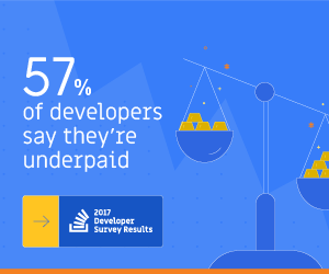 Example open arraylist option put using buy to